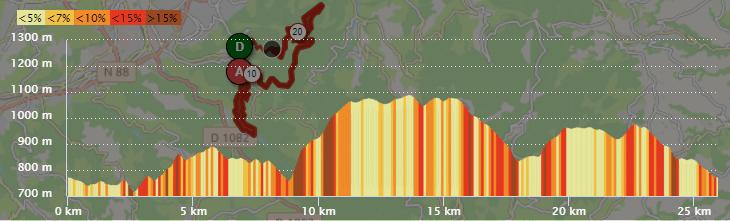 Profil du parcours du trail de Rochetaillée 2019 - Parcours 25 km 1200D+