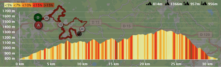 Profil du parcours du trail de Rochetaillée 2019 - Parcours 33 km - 1000D+